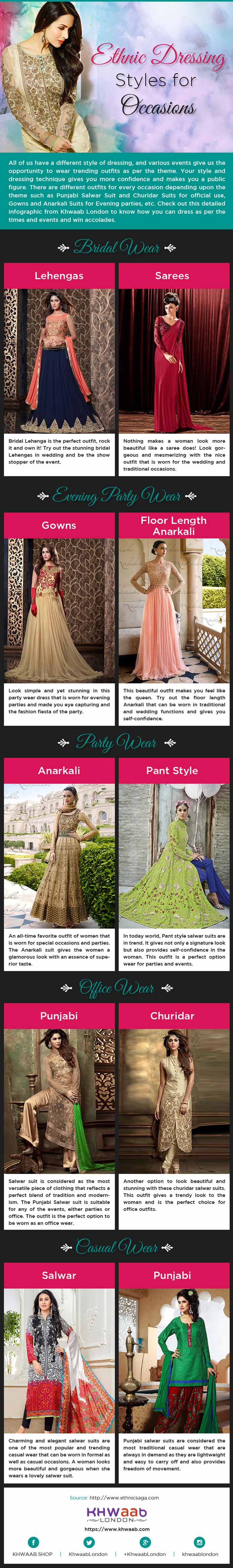 Ethnic Dressing Styles for Different Occasions [Infographic]