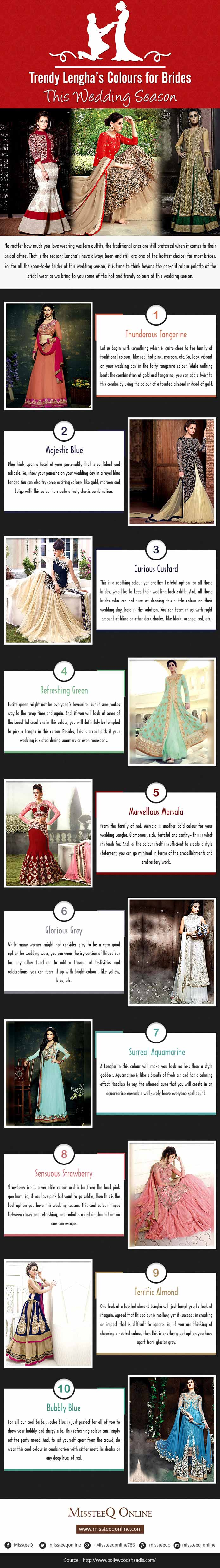 Trendy Lehenga Colours For Brides This Wedding Season