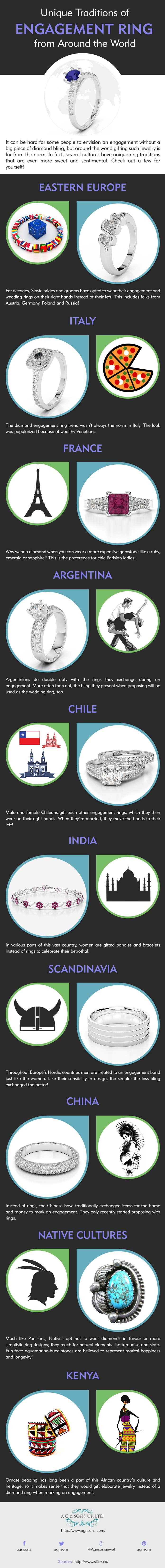 Unique Traditions of Engagement Ring From Around the World