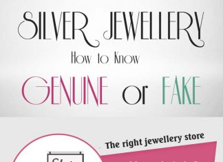 Silver Jewellery How To Know GENUINE or FAKE