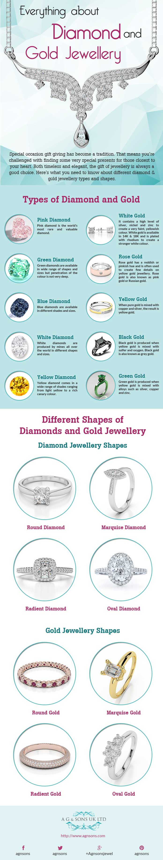 Everything-About-Diamond-and-Gold-Jewellery