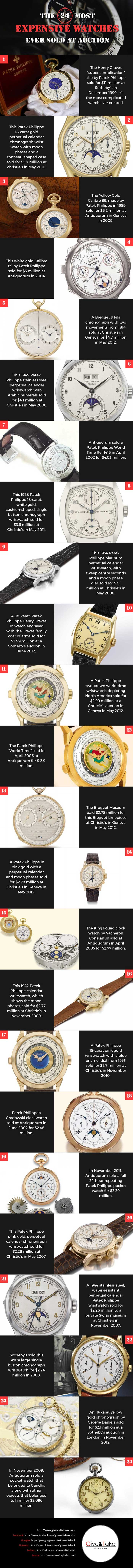 The-24-Most-Expensive-Watches-Ever-Sold-at-Auction