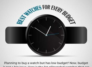 Best-Watches-for-Every-Budget