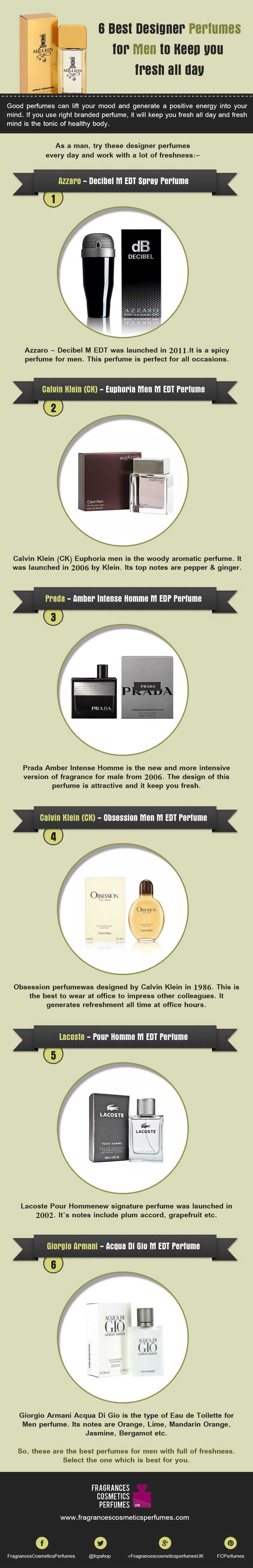 6-Best-Designer-Perfumes-for-Men-to-Keep-you-fresh-all-day