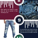 17 Amazing Facts About Jeans You Didn't Know