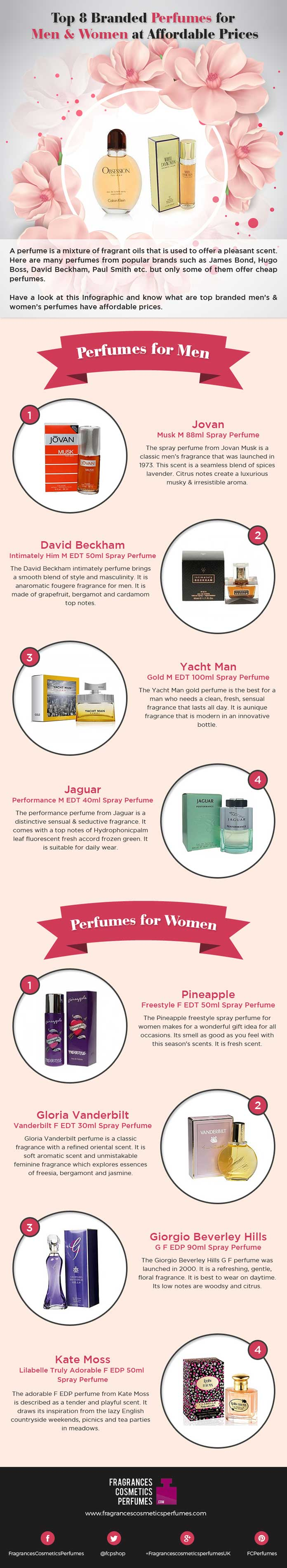 Top 8 Branded Perfumes for Men & Women at Affordable Prices