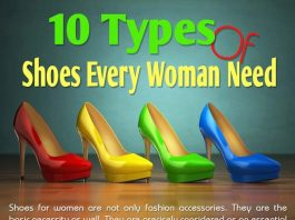 Types of shoes every women want